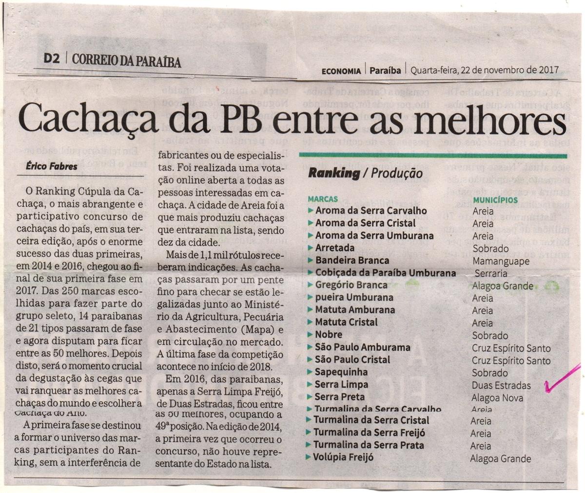 ranking_Cupula_da_Cachaca_2017__pra_Site